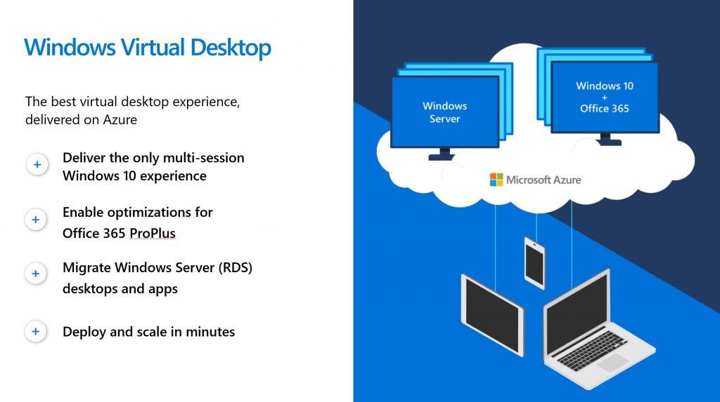 WVD, Windows Virtual Desktop